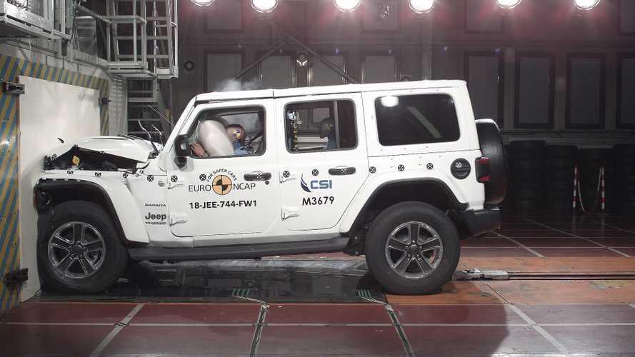 Egycsillagos Jeep Wrangler és totális kudarcot valló Fiat Panda az Euro NCAP töréstesztjén