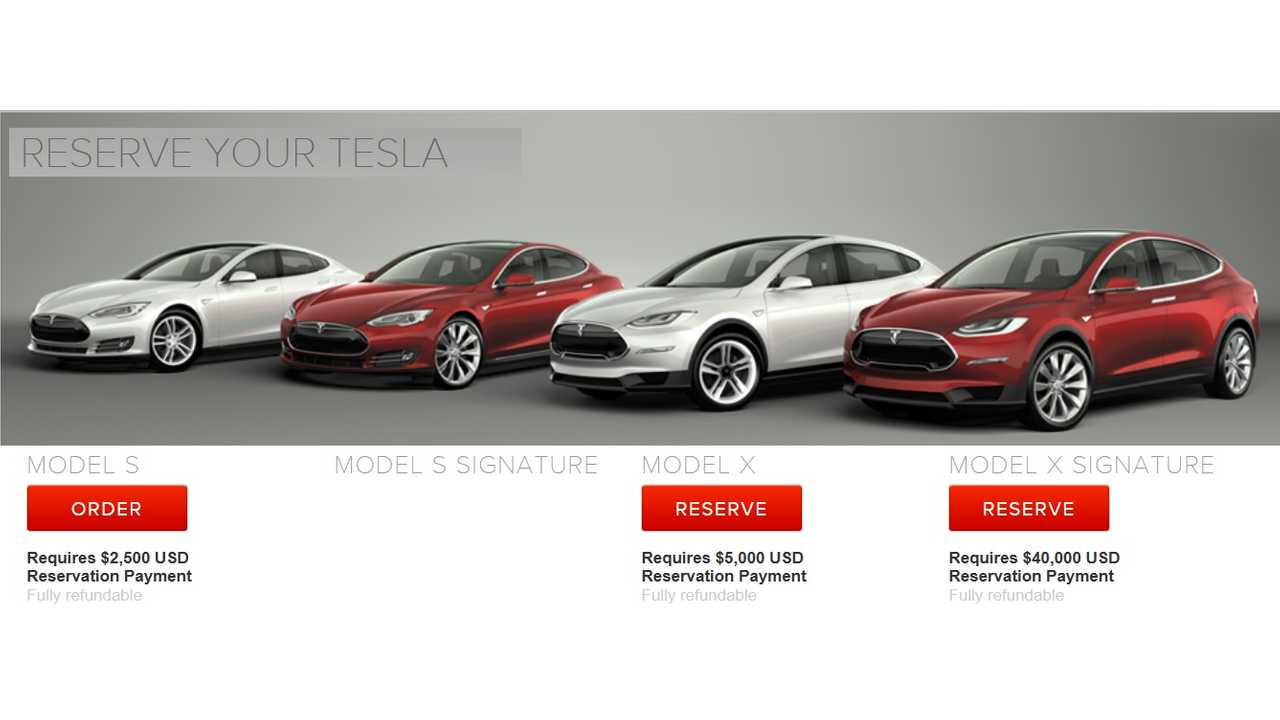 Tesla Has Recently Lowered Model S Reservation Amount 50%