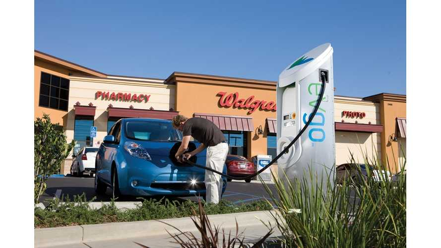 CHAdeMO: 3,073 DC Quick Chargers Deployed; 306 in US