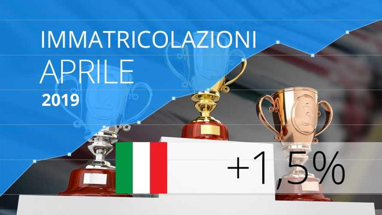 Immatricolazioni auto italia Aprile 2019