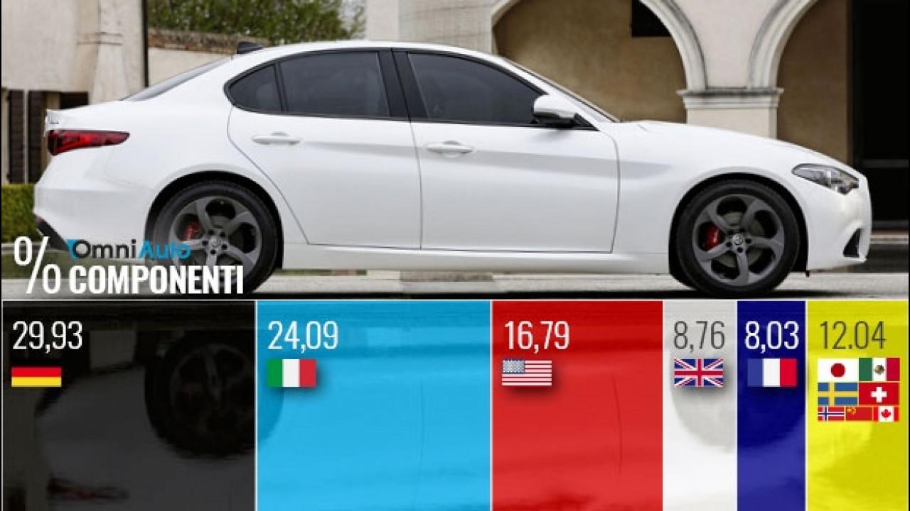 [Copertina] - Alfa Romeo Giulia, quanto c'è di tedesco