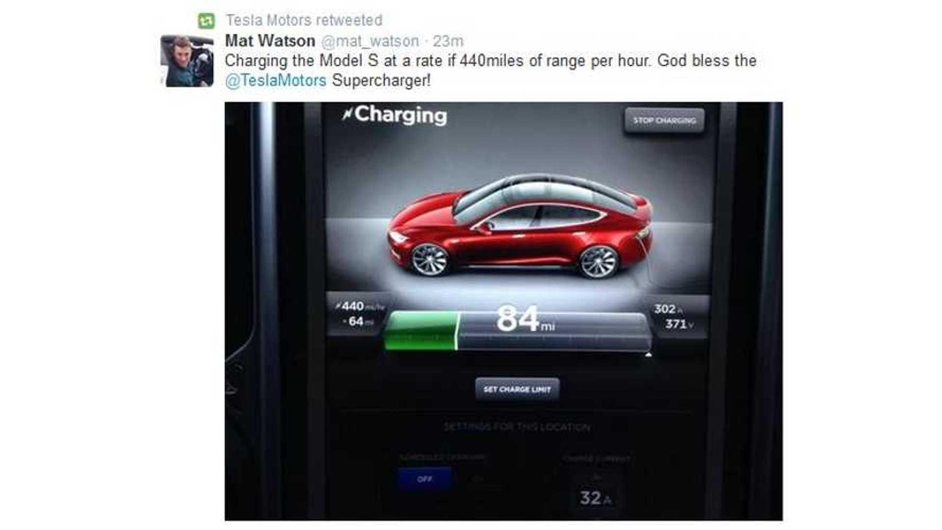 Tesla Model S Charging At 440 Miles Per Hour