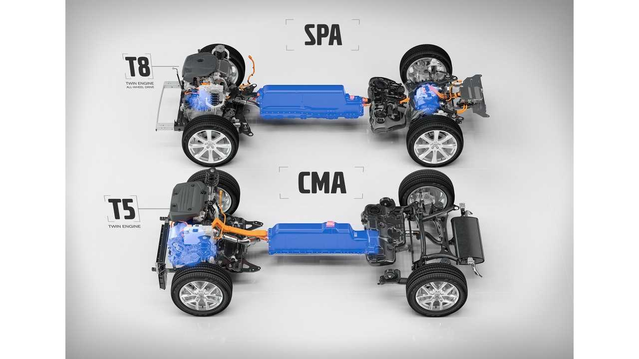 Volvo T5 Twin Engine on CMA and T8 Twin Engine AWD on SPA