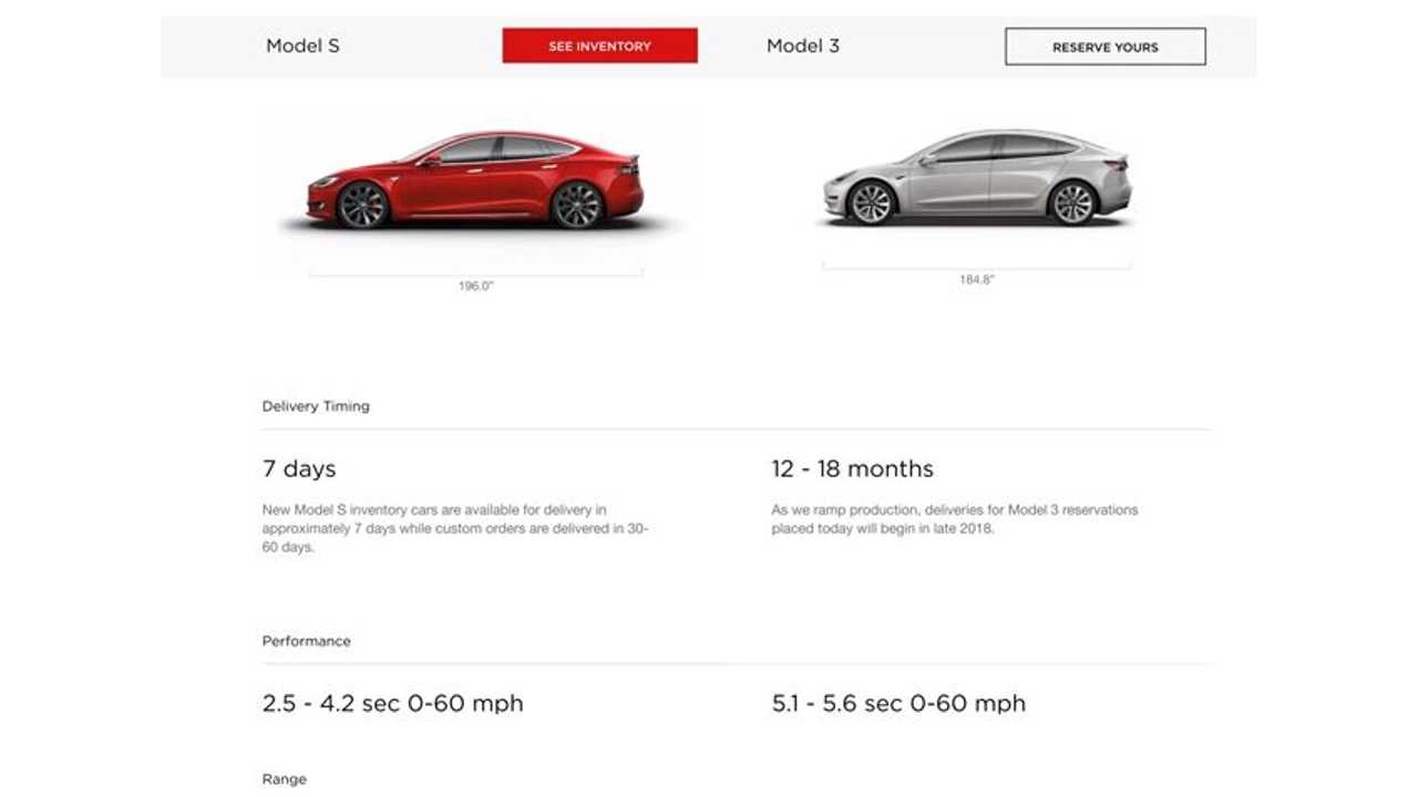 Tesla Model 3 / Model S comparison on the automaker's website