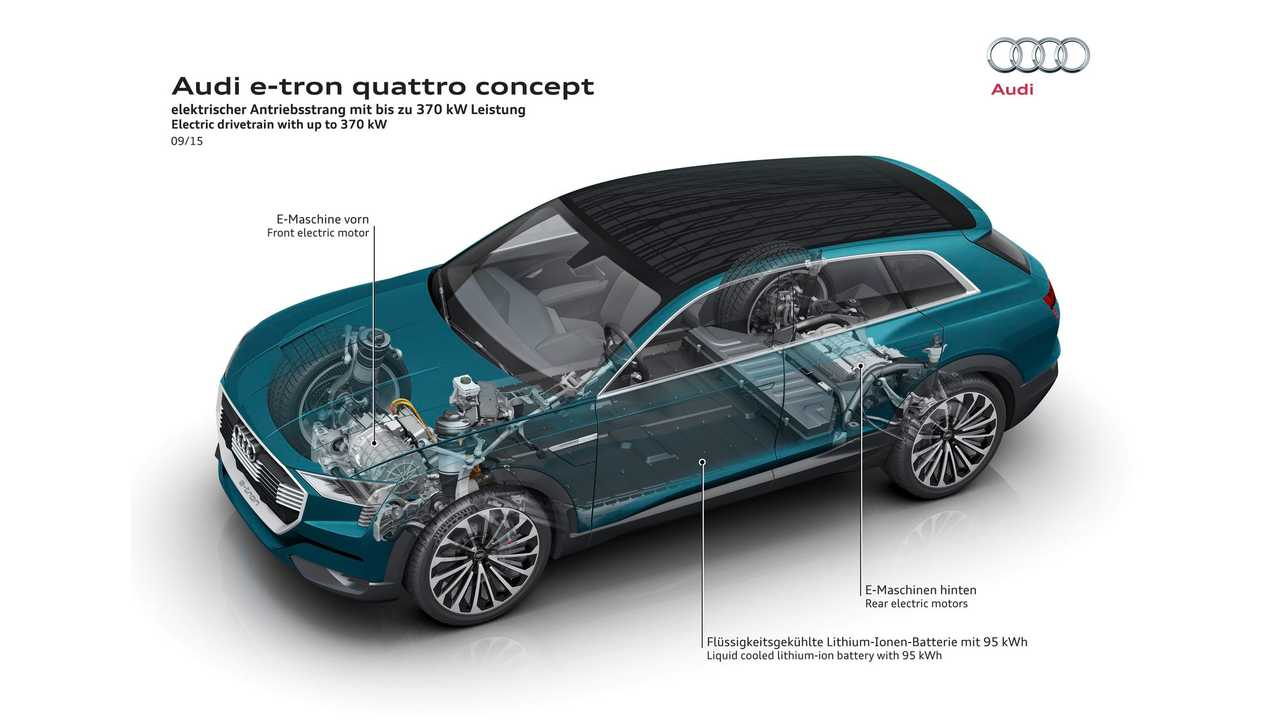 <em>Audi e-tron quattro concept - Electric drivetrain with up to 370 kW</em>