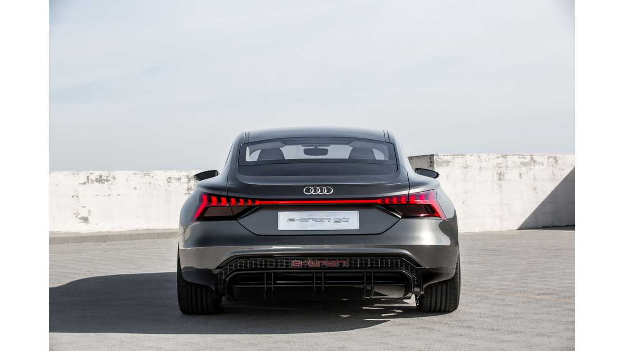 Audi E Tron Gt Concept Wallpaper 2560x Click To Enlarge