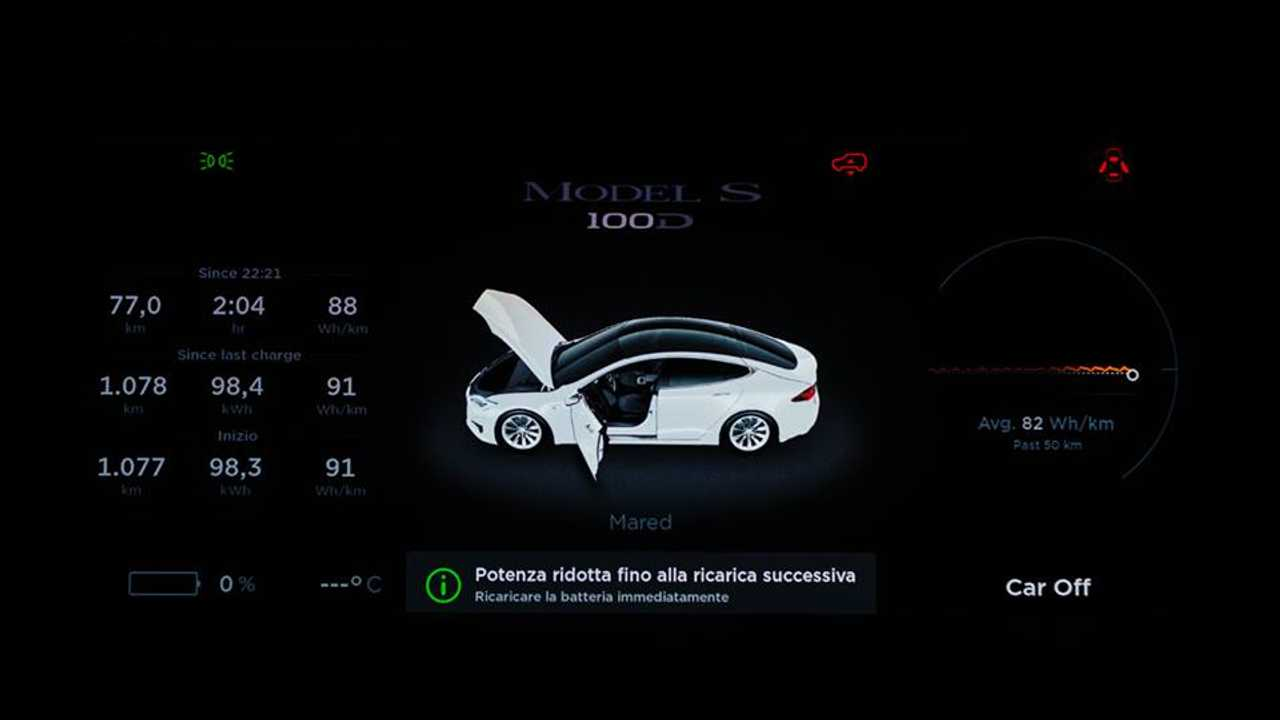 1078 km - 669.83 miles with Tesla ModelS 100D in a single charge by <a href=