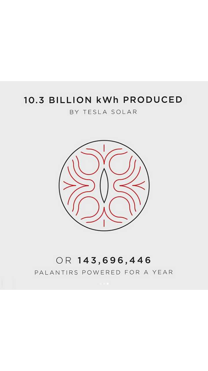 10.3 billion kWh produced by Tesla solar