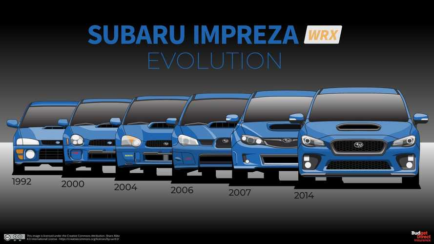 4 generations of Subaru Impreza WRX shows its AWD evolution