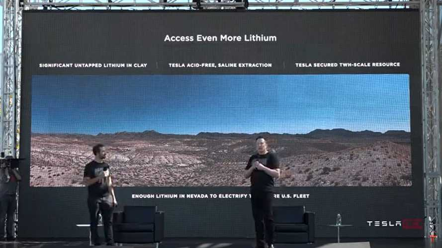 2020 Tesla Shareholders Meeting and Battery Day