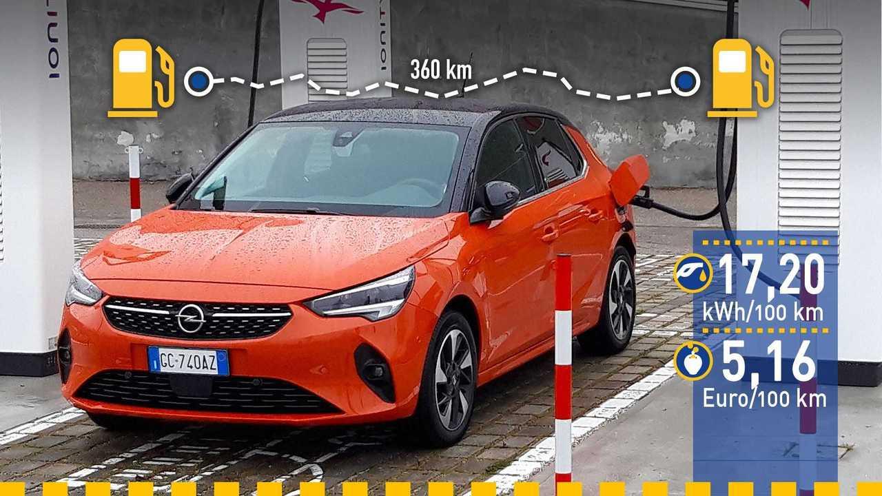 Opel Corsa-e (2020) im Verbrauchstest