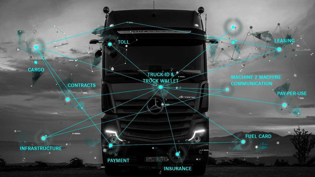Daimler Truck ID