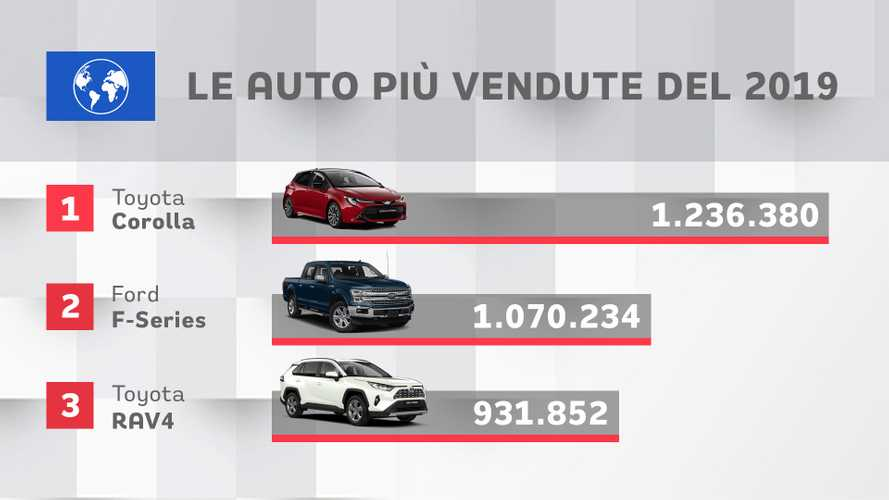 Le 10 auto più vendute al mondo nel 2019