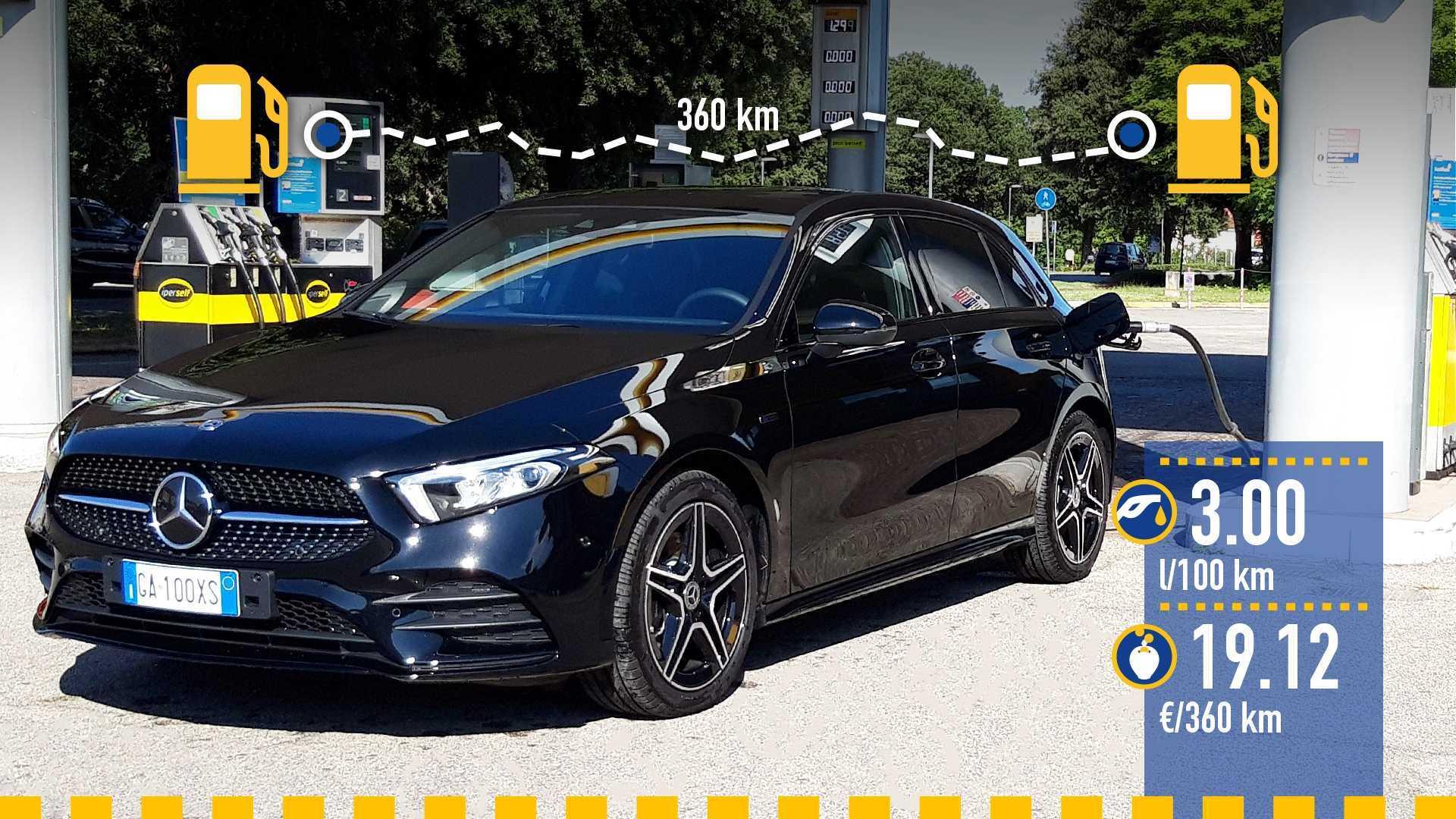 Mercedes Classe A hybride rechargeable, le test de consommation réelle