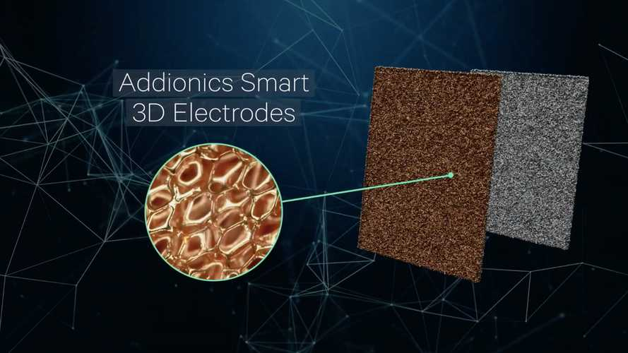 Addionics Proposes To Change Physics – Not Chemistry – To Improve Batteries