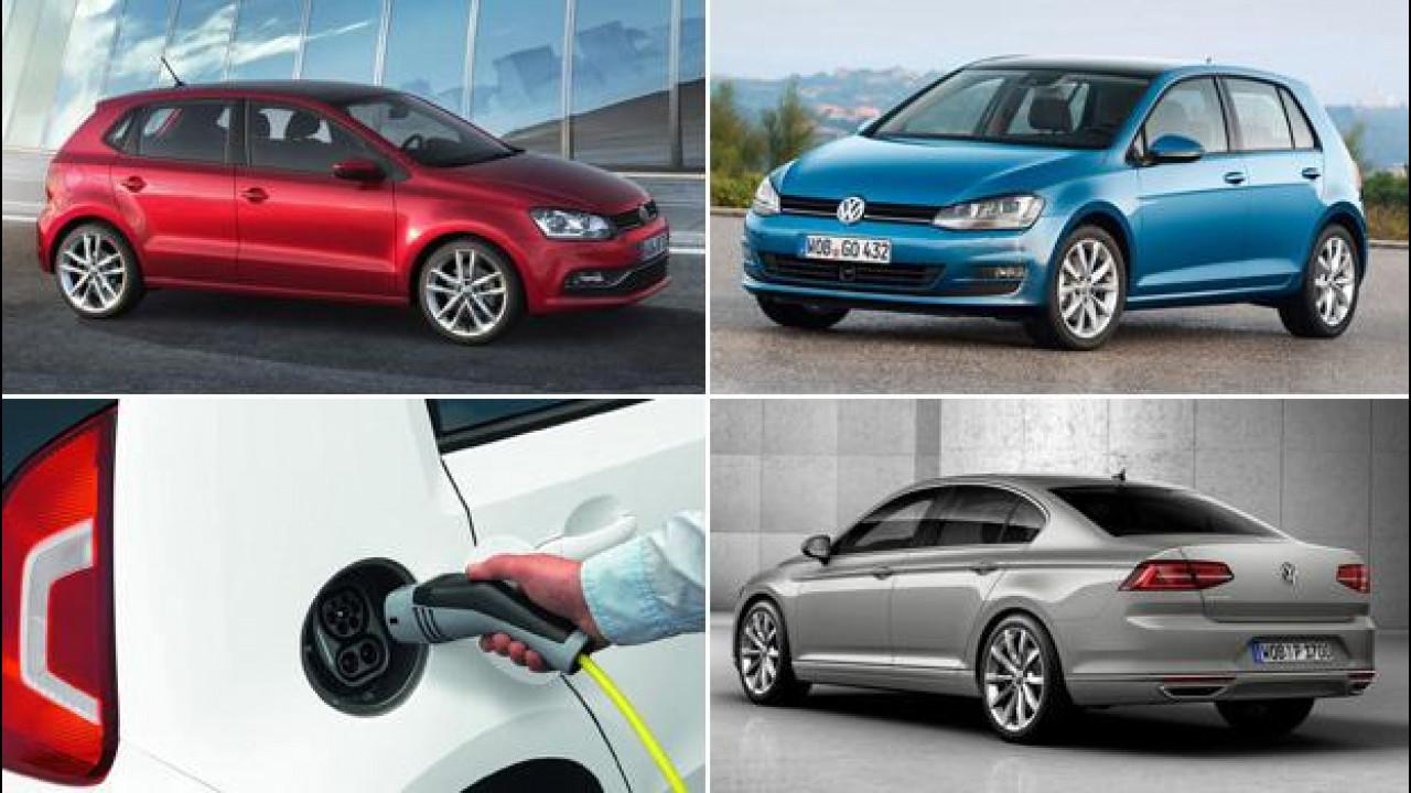[Copertina] - Volkswagen, nuova organizzazione e gamma divisa in quattro aree