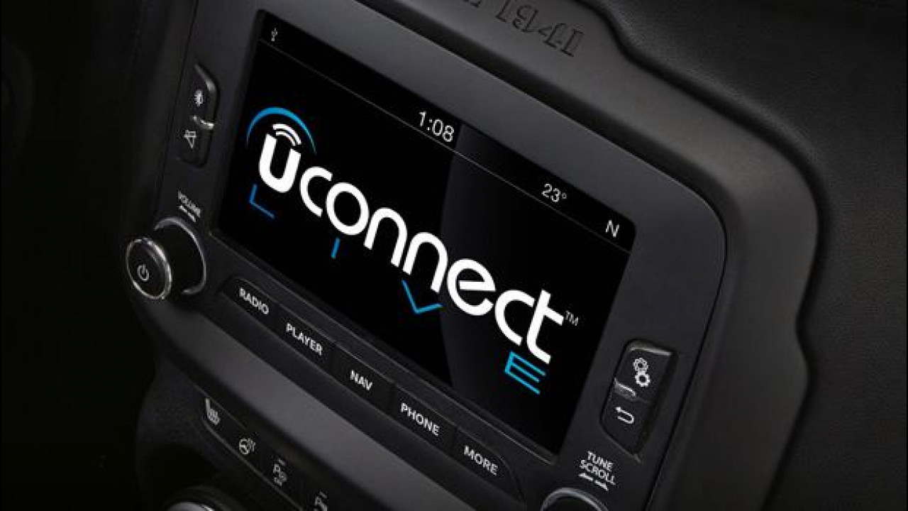 [Copertina] - FCA, aggiornamento per 1,4 milioni di sistemi Uconnect