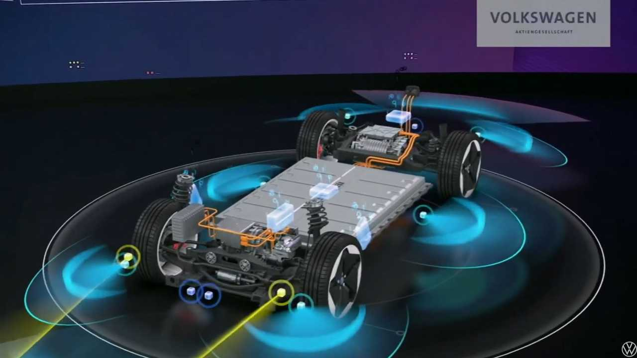 Volkswagen Group NEW AUTO - Mobility for Generations to Come
