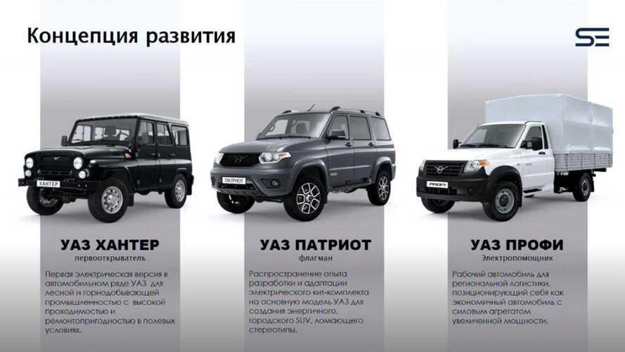 УАЗ полностью электрифицирует свой модельный ряд