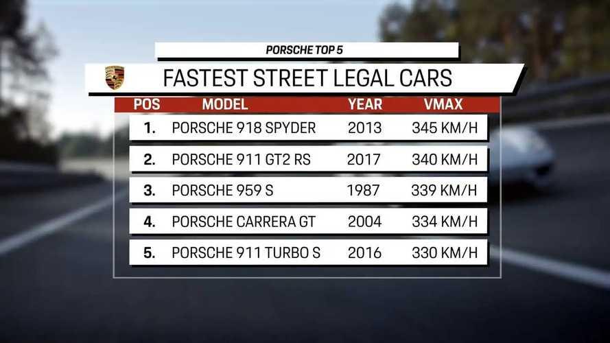 Porsche'nin Trafiğe Çıkabilen En Hızlı 5 Otomobili