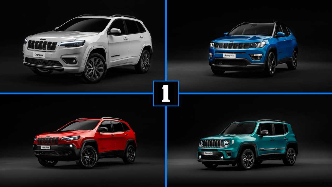 Jeep 2019 Geneva Motor Show lineup