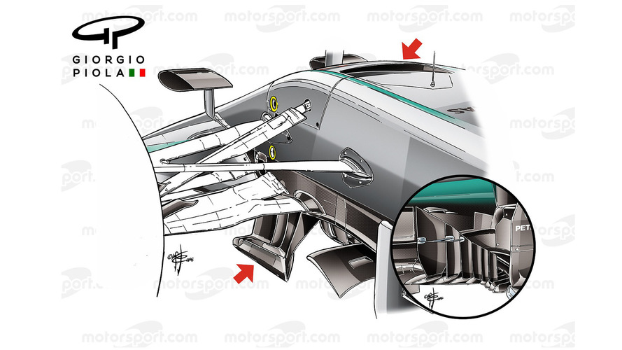 Technical debrief: Mercedes' unparalleled development