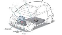 Toyota iQ EV concept 02.03.2011