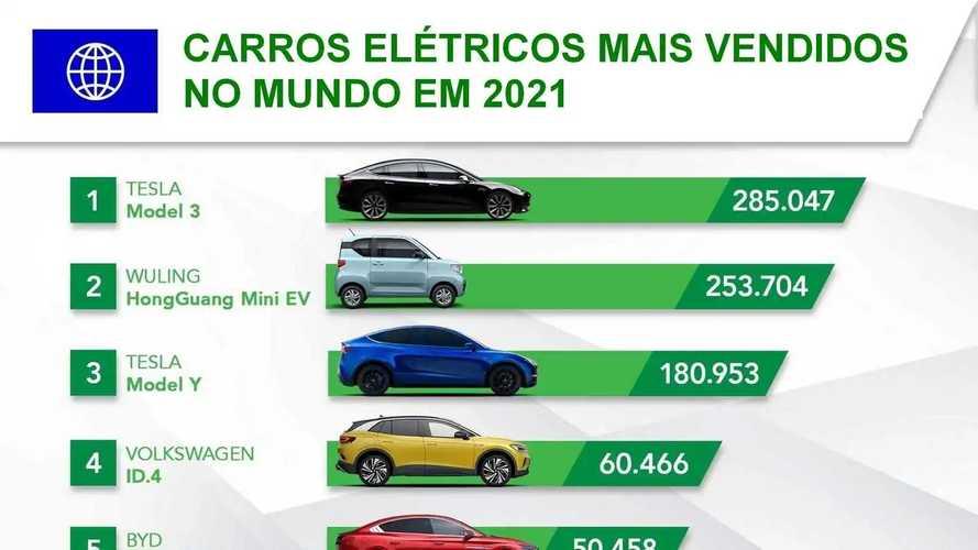 Ranking: carros elétricos mais vendidos no mundo em 2021