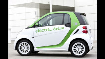 Smart unter Strom