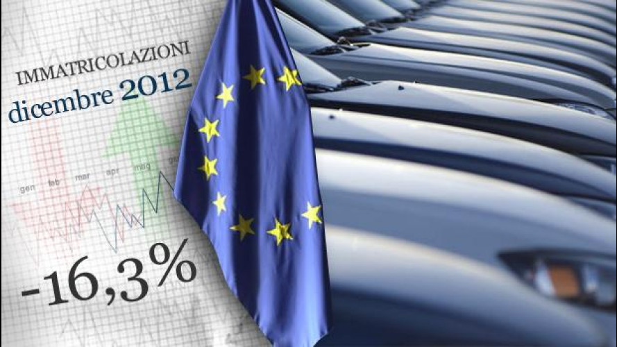 Mercato auto Europa: a dicembre l'anno chiude con i freni tirati