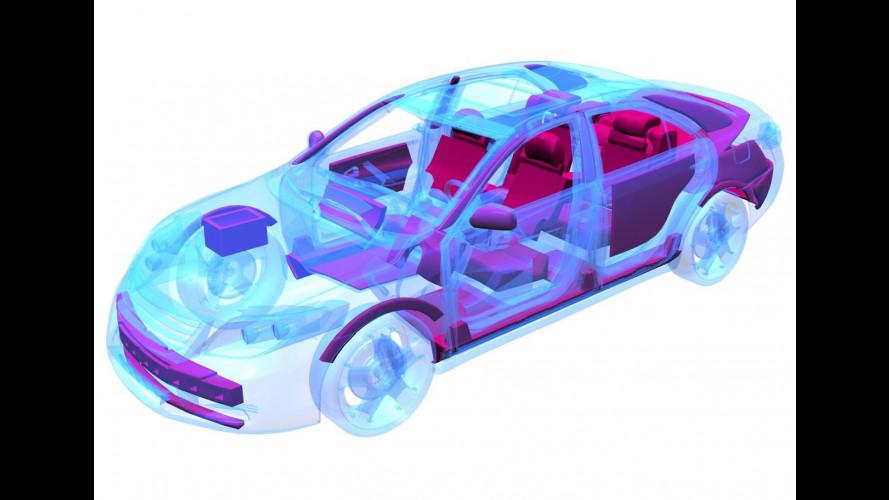 Arpro: quando i sedili dell'auto rispettano l'ambiente