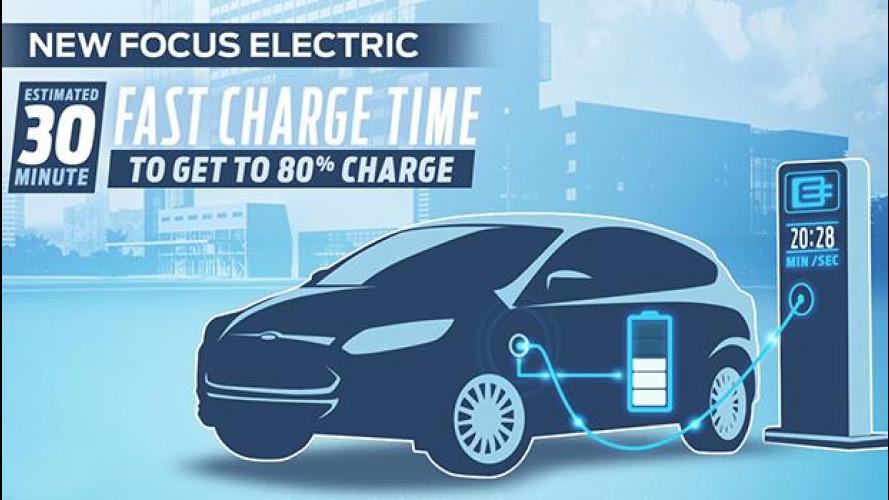 Ford investe 4 mld di euro nell'elettrico