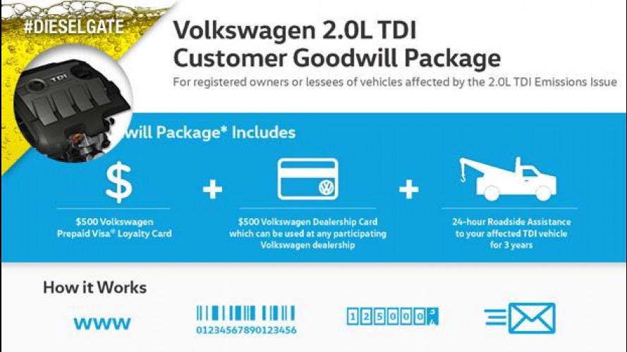 [Copertina] - Dieselgate Volkswagen, negli USA arrivano le prepagate da 500 dollari