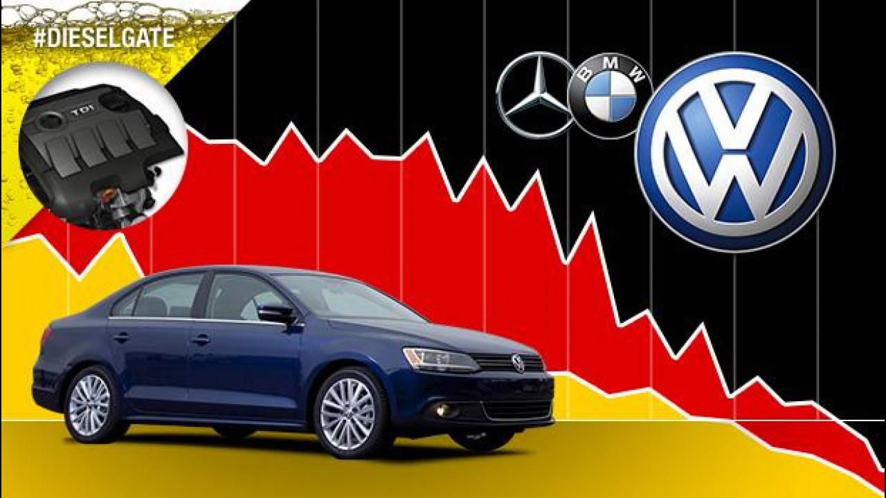 [Copertina] - Volkswagen Dieselgate, cosa rischia il