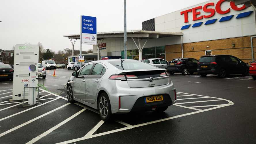 Number of supermarket charge points has doubled in two years