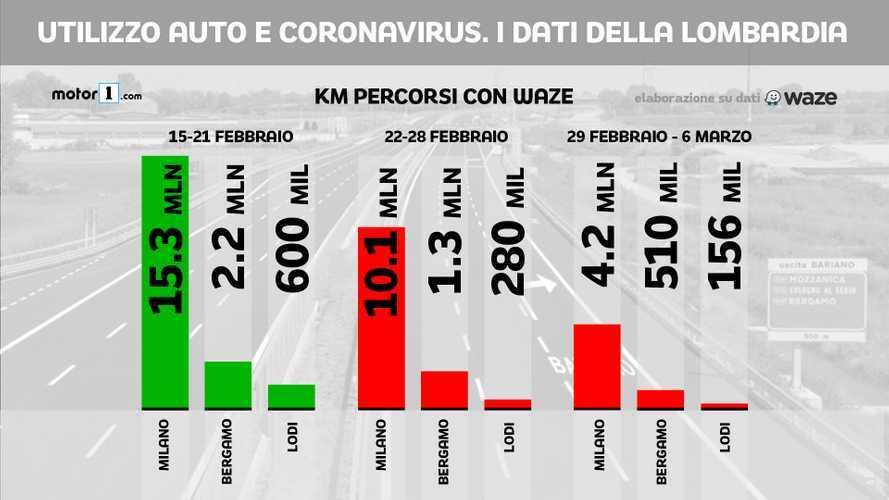 Com'è crollato il traffico auto in Lombardia col Coronavirus