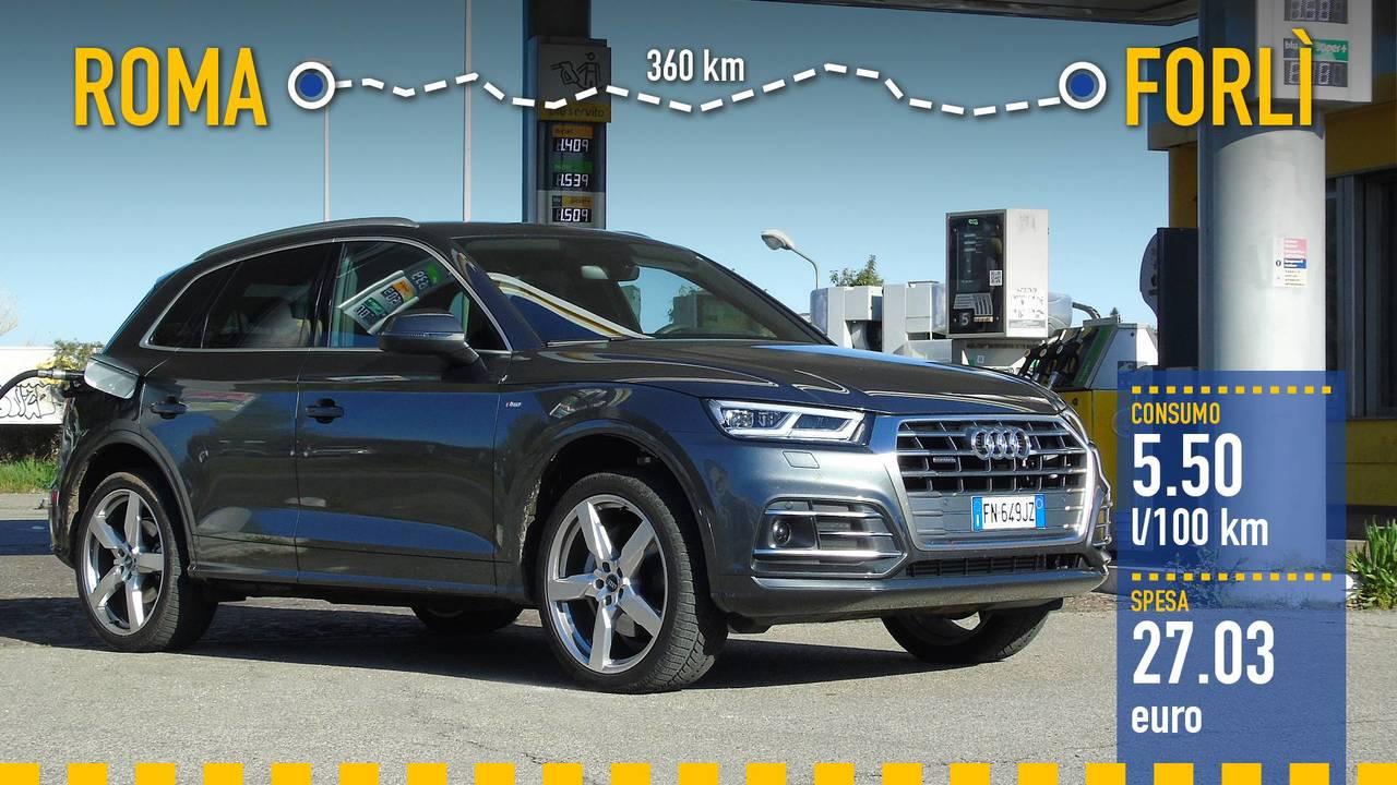 Audi Q5 3.0 TDI, la prova consumi
