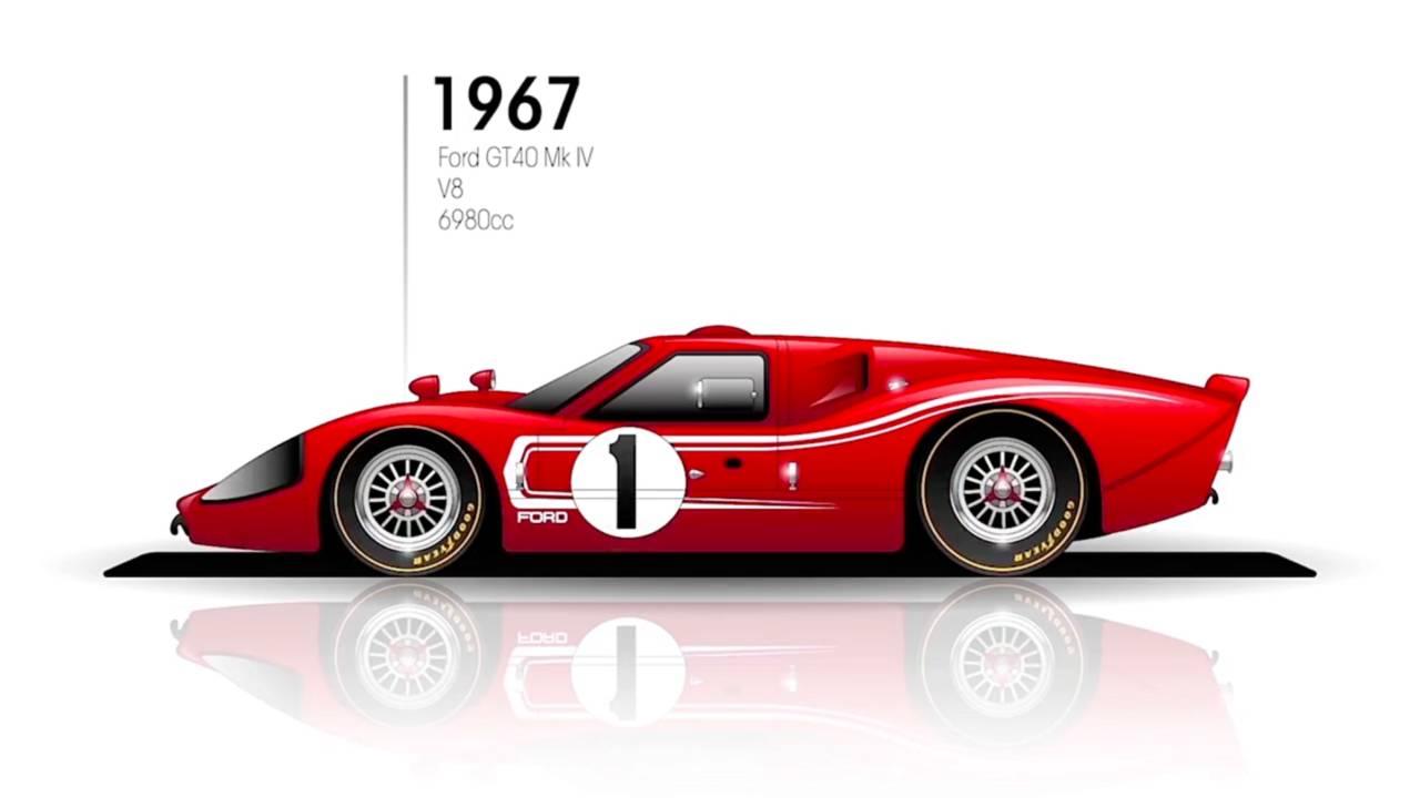 1967: Ford GT40 Mk. IV