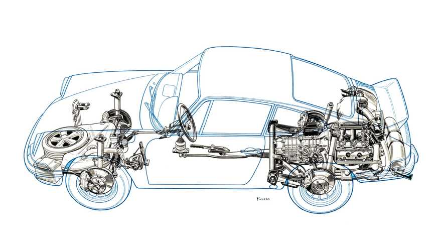Arkadan motor-arkadan itiş düzenine sahip 10 araç