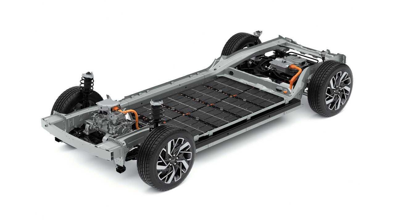 Hyundai/Kia E-GMP Platform