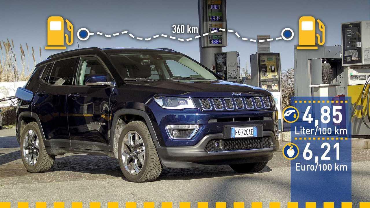 Jeep Compass im Verbrauchstest