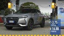 ds3 crossback diesel prueba consumo real
