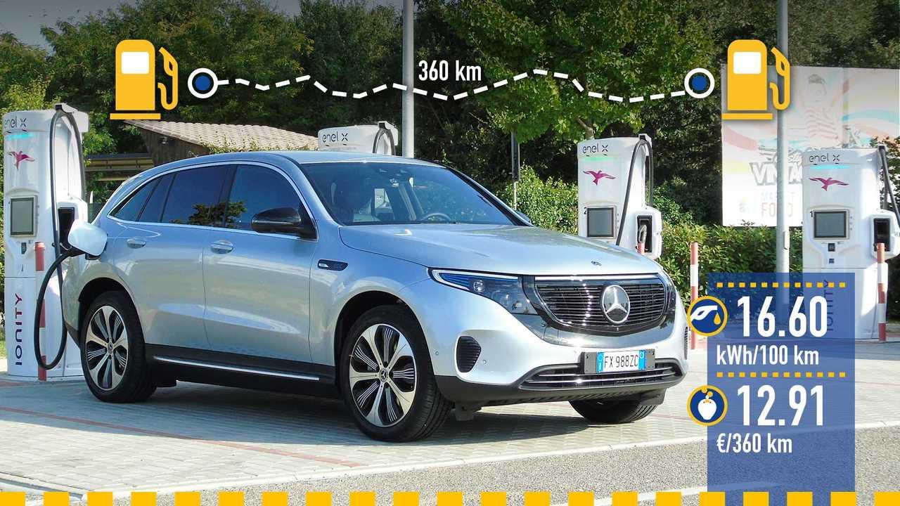 Mercedes EQC, la prova consumi