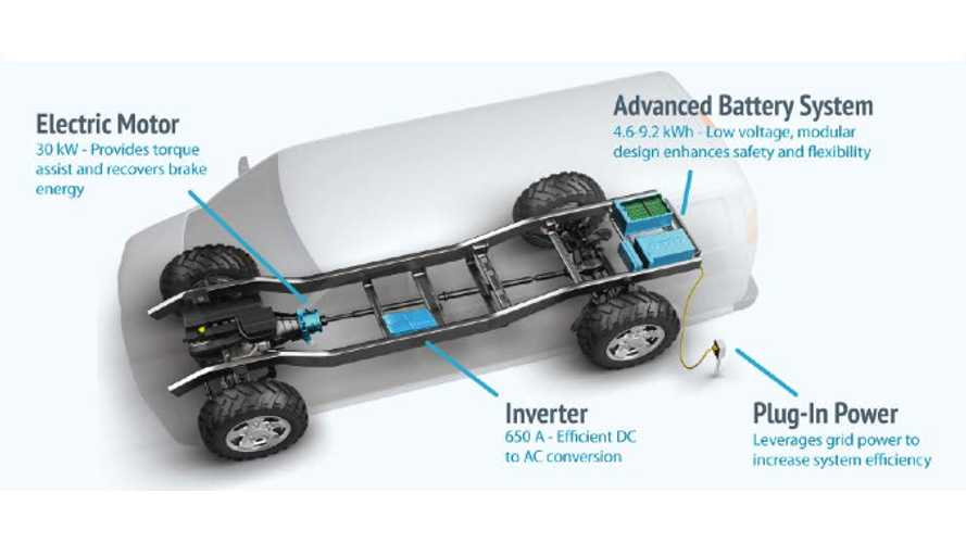 Plug-In Hybrid Chevy Express and GMC Savana Coming in 2015 Courtesy of Echo Automotive