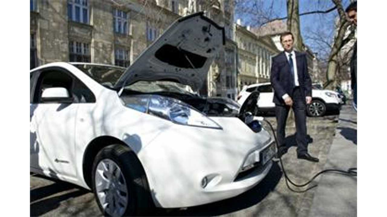 hungary electric vehicles