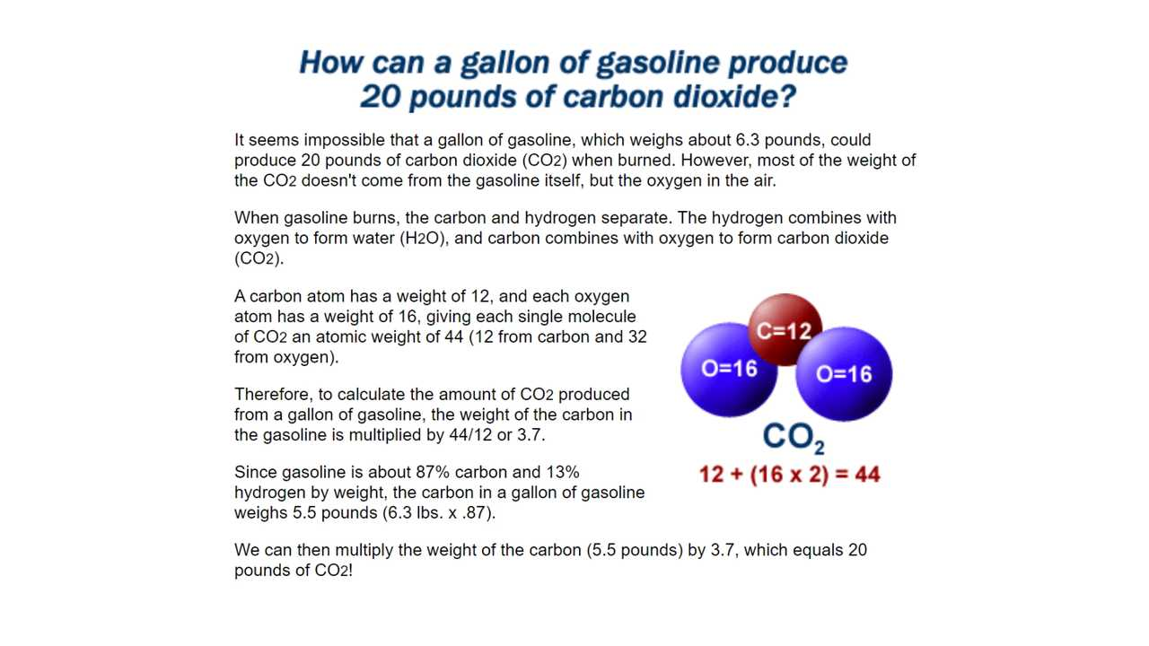 EPA Explains How A Gallon Of Gas Can Turn Into 9.23 Kh Of CO2