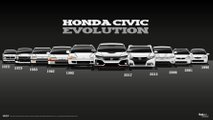 Honda Civic History