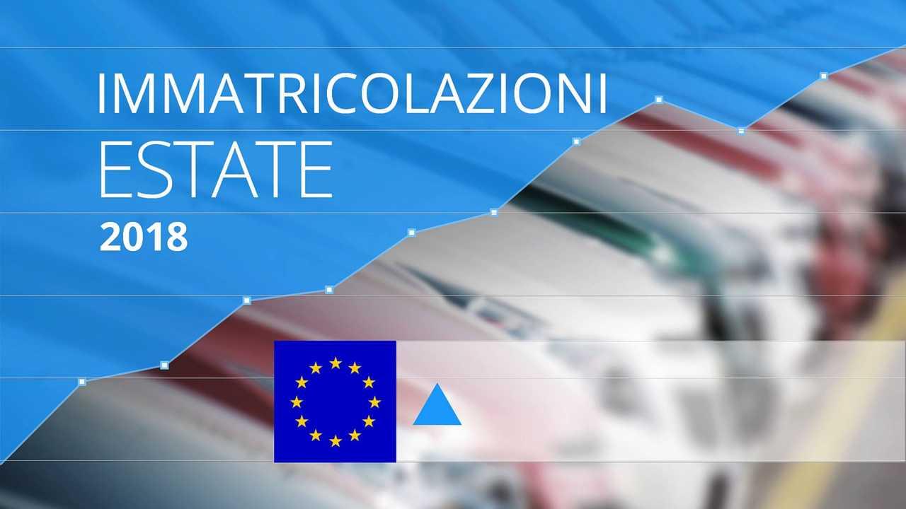 Immatricolazioni Europa estate 2018