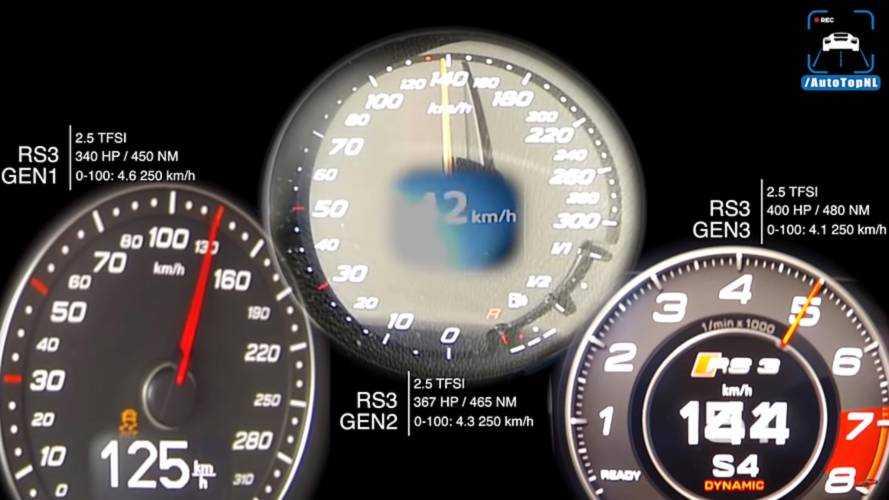 Audi RS3 Speed Comparison