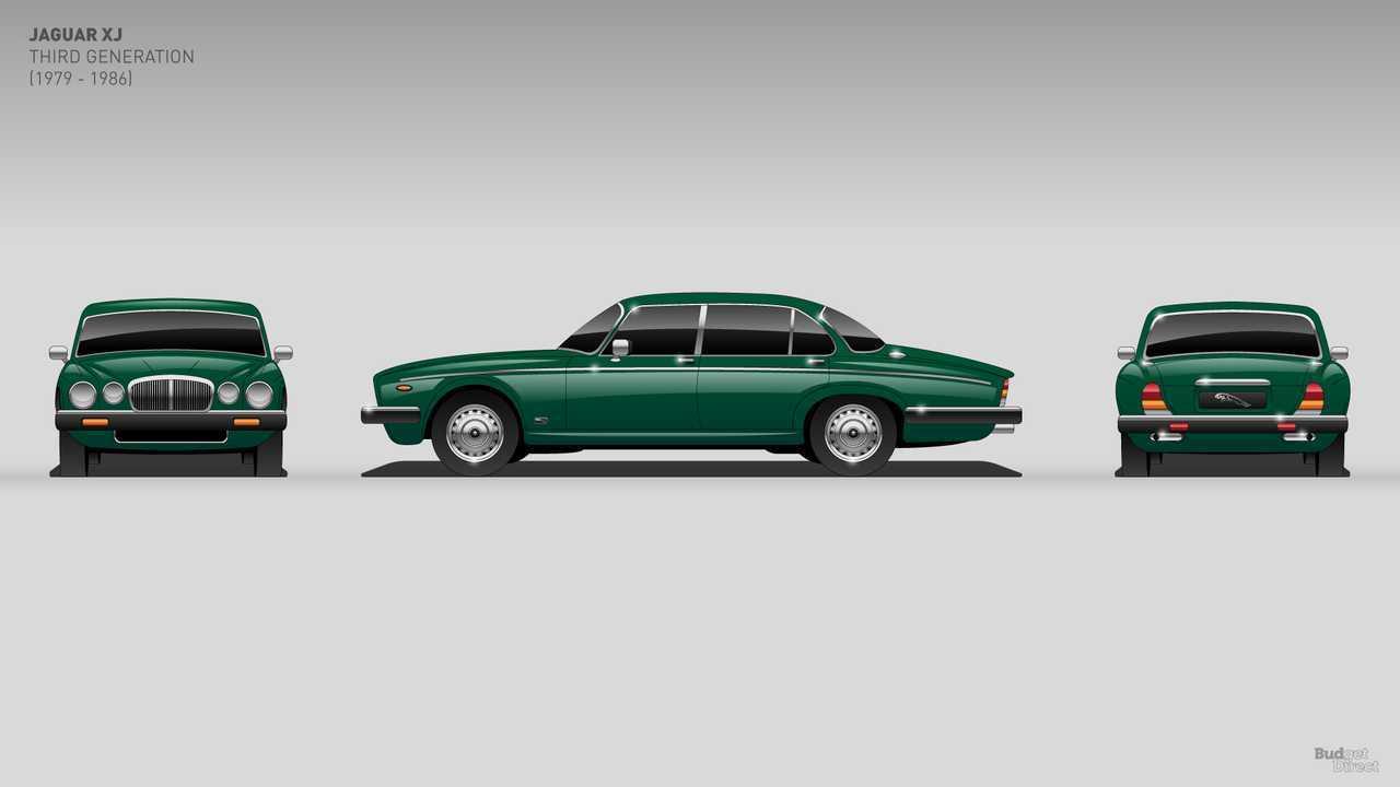 Jaguar XJ (1979 - 1986)